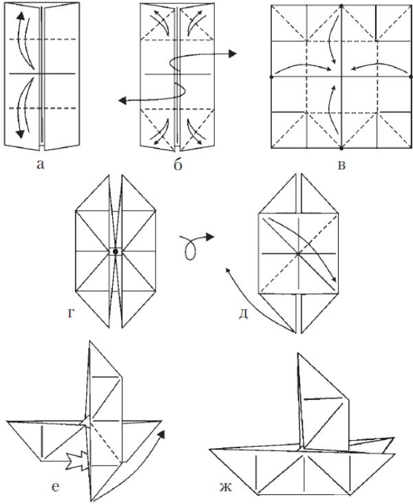 яхта из бумаги - оригами схема