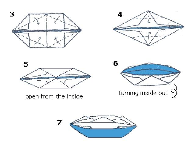 Схема сборки кораблика