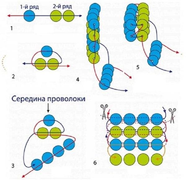 Инструкция по плетению из бисера