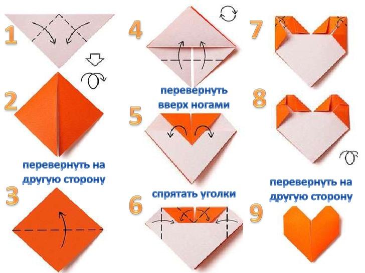 Сердечко из оригами схема