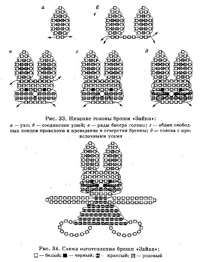 Плетение бисером зайчик и схемы к нему