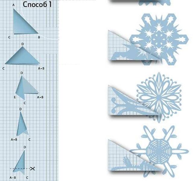 Как вырезать большие снежинки из бумаги своими