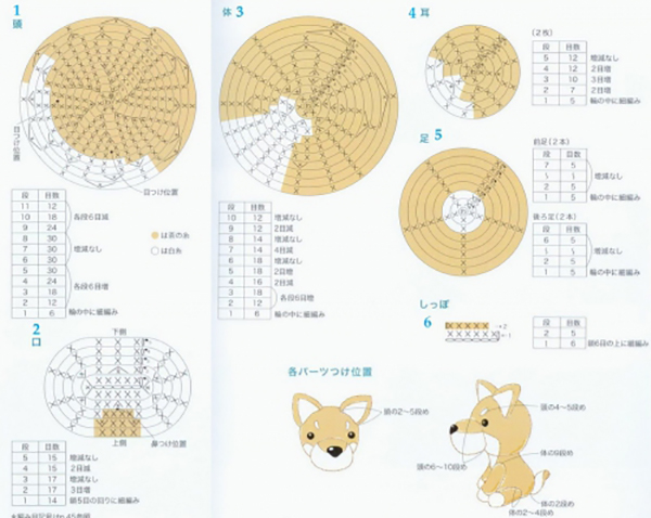 Амигуруми кольцо схемы