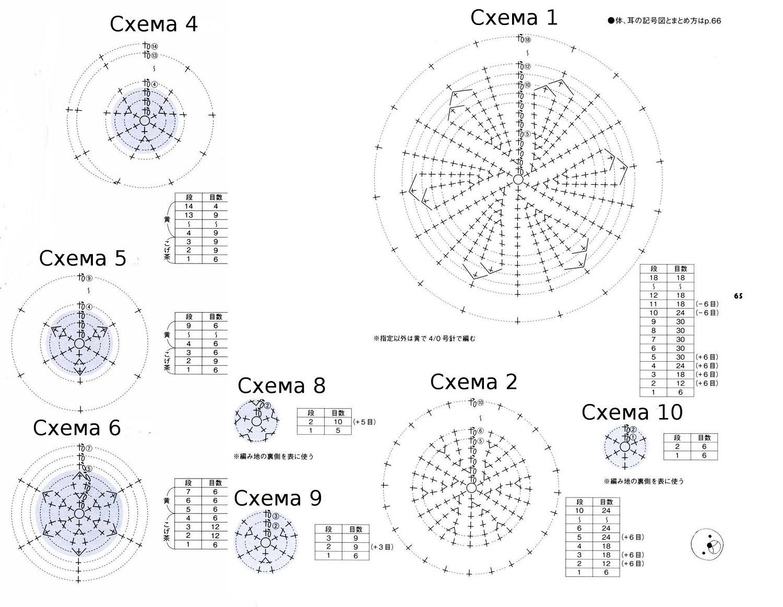 Бегемотик крючком схемы и описание