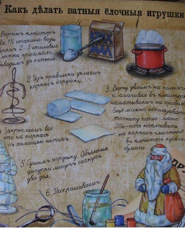 Указ Петра об елочных игрушках